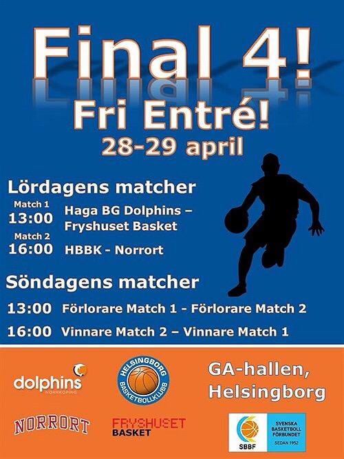 Herr: Final Four i Helsingborg
